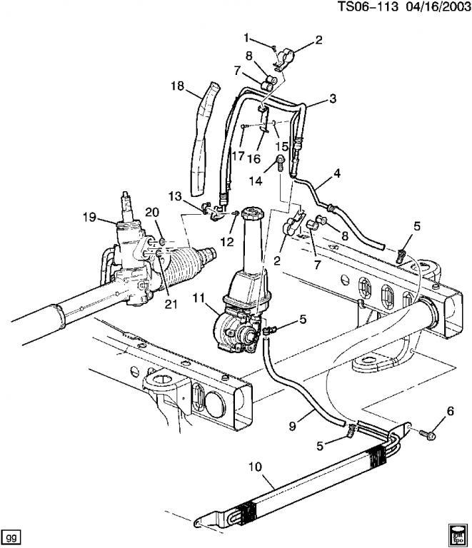 Steering Rack And Pinion Seals Chevy Trailblazer