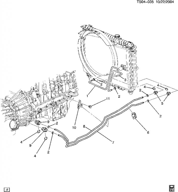 F150 Parts Diagrams >> Replacing trans cooler line - Chevy TrailBlazer, TrailBlazer SS and GMC Envoy Forum