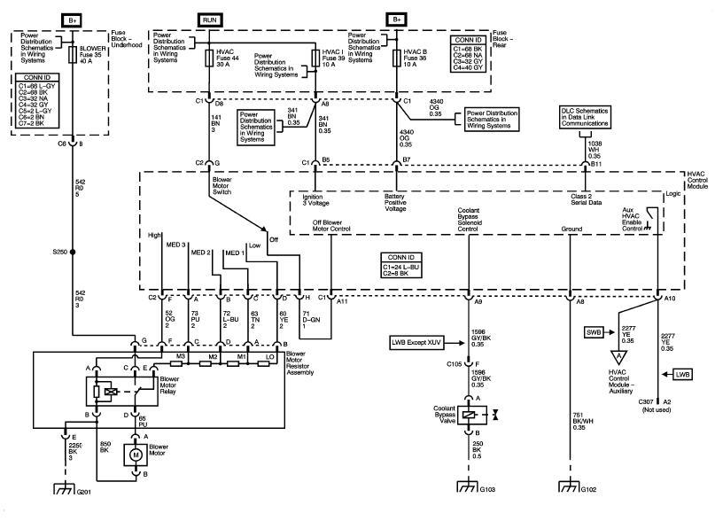 wiring diagram 02 trail blazer wiring diagrams and schematics burnt ignition switch causes trailblazer electrical issues 2002 alternator wiring schematic
