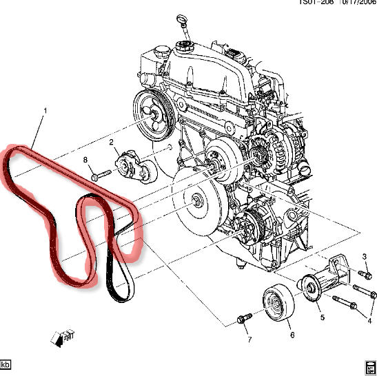 Solved 705k6 belt to bypass ac compressor chevy trailblazer solved 705k6 belt to bypass ac compressor chevy trailblazer trailblazer ss and gmc envoy forum cheapraybanclubmaster Images