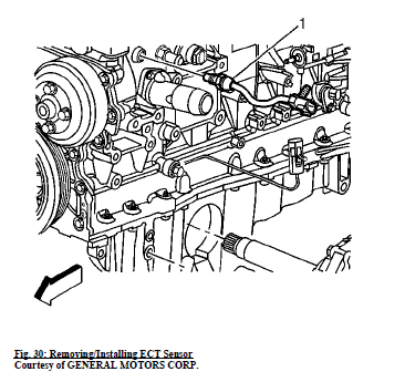 2004 Buick Rainier Parts Catalog besides Trailblazer Under Hood Fuse Box together with Infiniti Fx35 Fuse Box Diagram further Help P0449 P0455 Codes 32465 in addition Index php. on where is fuse box in 2004 gmc envoy