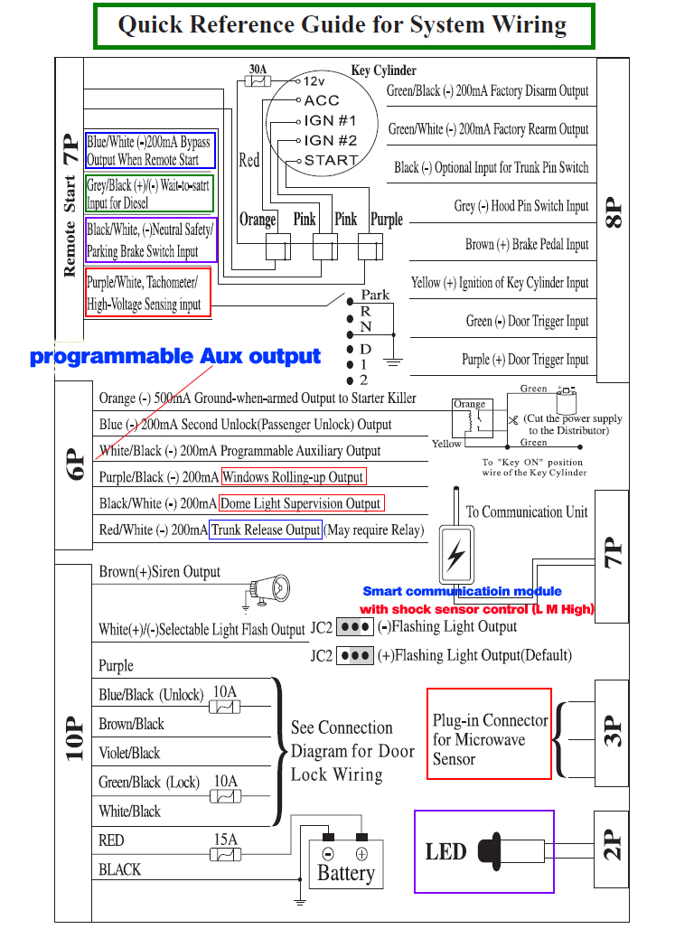 jl audio wiring diagram jl audio wiring diagram wiring diagram subwoofer wiring diagrams