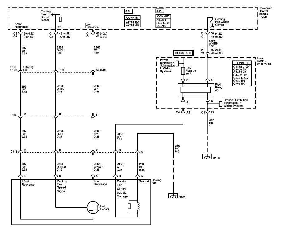 05 Trailblazer Wiring Diagram Honda Trail Ct90 Wiring Diagram Wiring Diagram Schematics