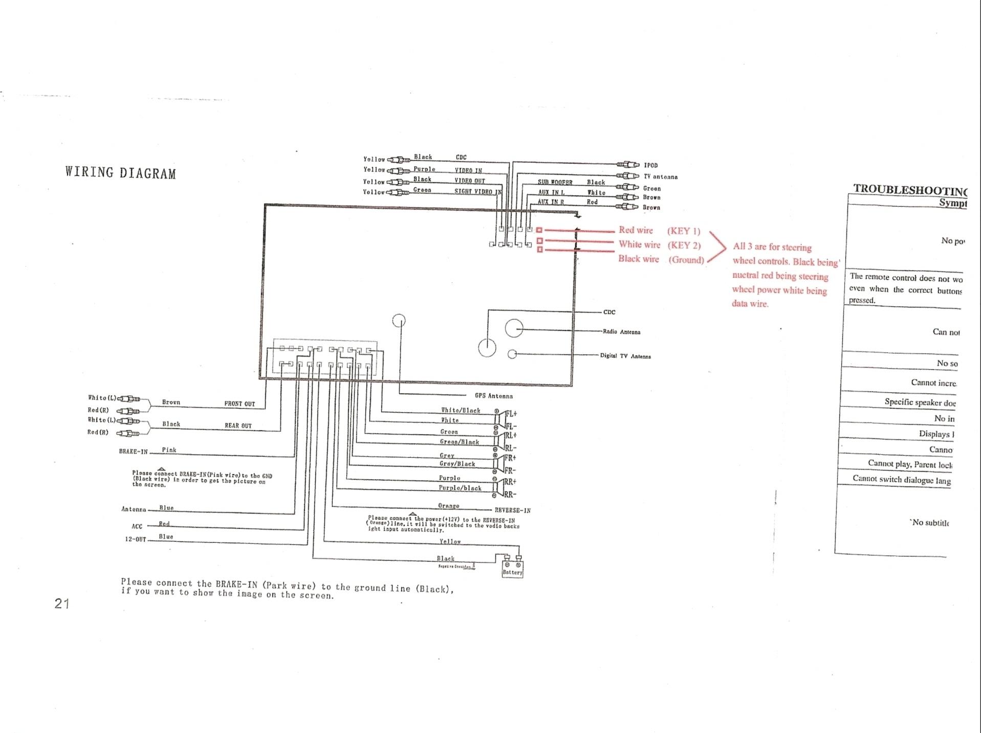 New head unit wiring help needed Chevy TrailBlazer TrailBlazer – Gmos 06 Wiring Diagram