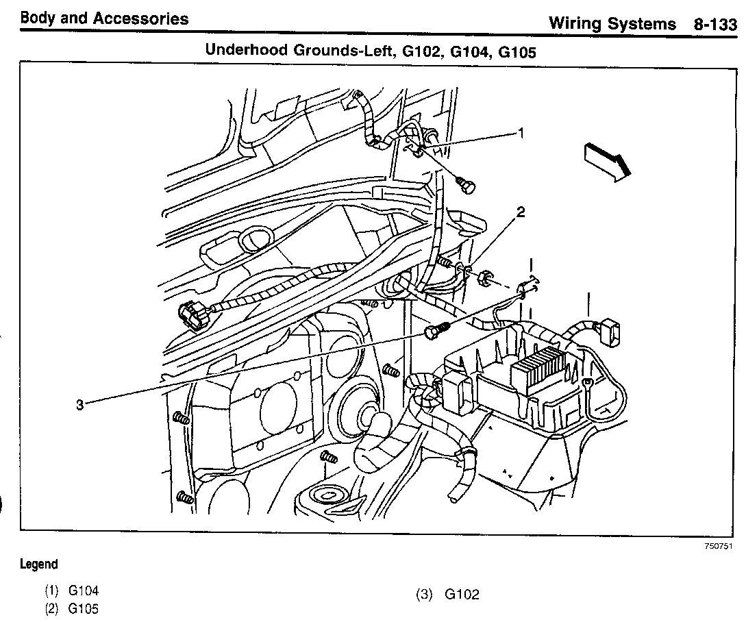 location of electrical grounds - chevy trailblazer, trailblazer ss, Wiring diagram