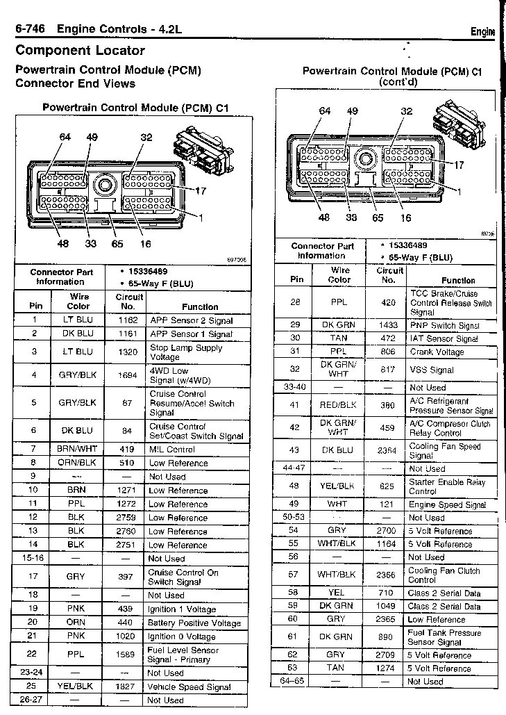 2004 pcm wiring diagram pinout chevy trailblazer trailblazer click image for larger version 049 jpg views 13300 size