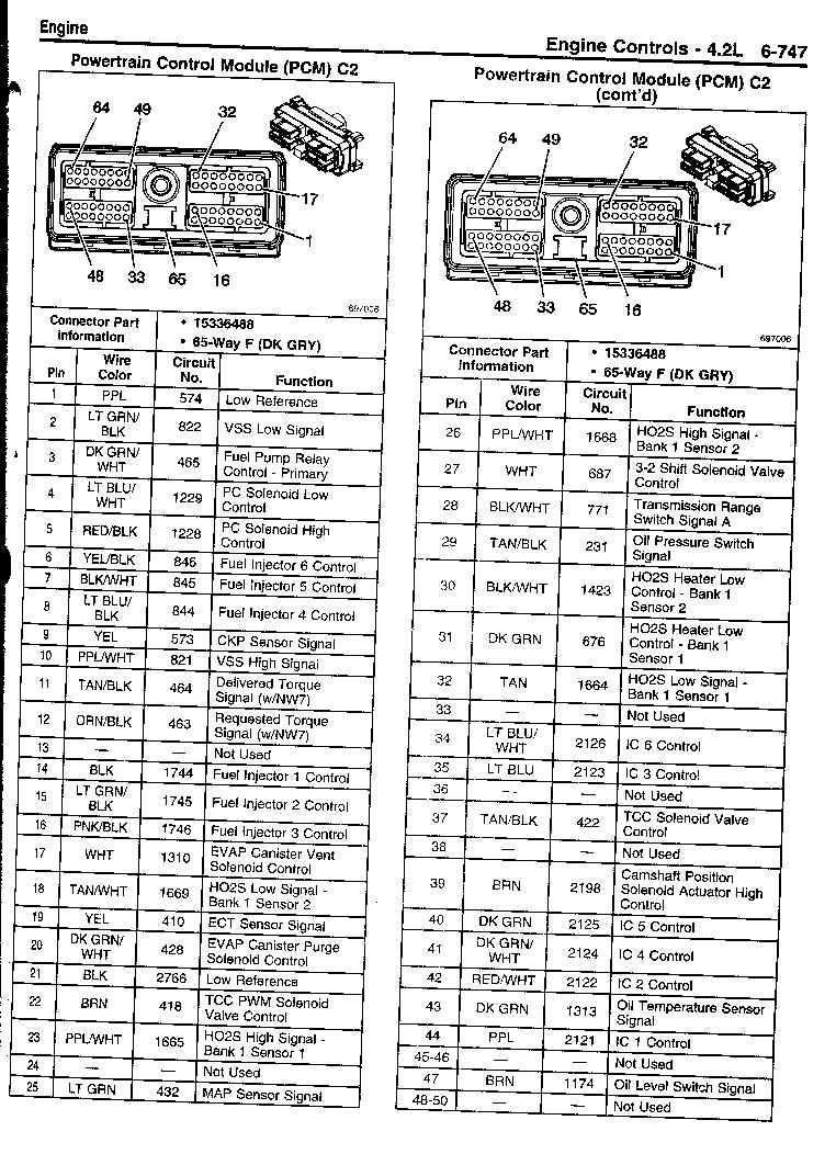 2004 pcm wiring diagram pinout chevy trailblazer trailblazer ss click image for larger version name img050g views 16661 size fandeluxe Image collections