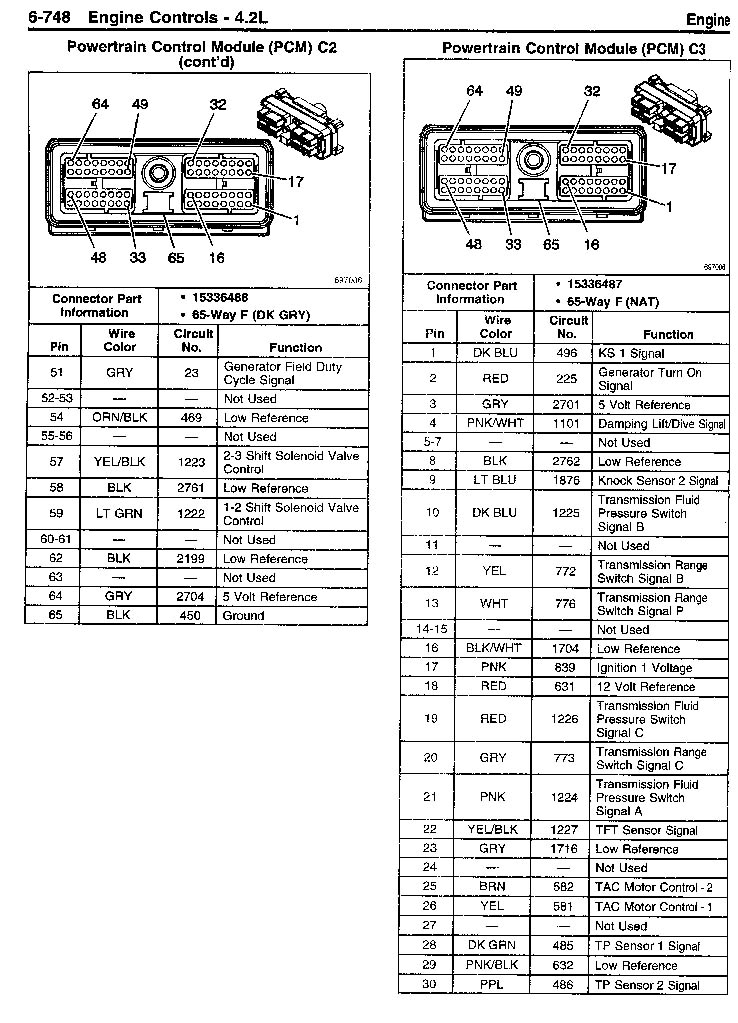 2004 PCM Wiring Diagram / Pinout - Chevy TrailBlazer, TrailBlazer SS ...