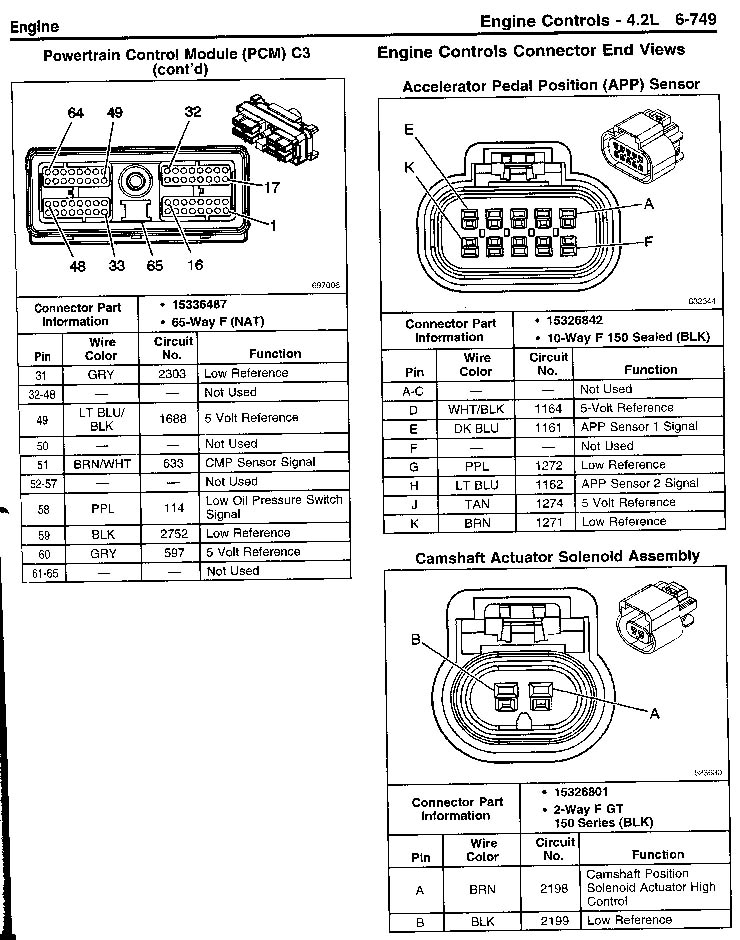 2004 Pcm Wiring Diagram Pinout Chevy Trailblazer Trailblazer Ss And Gmc Envoy Forum