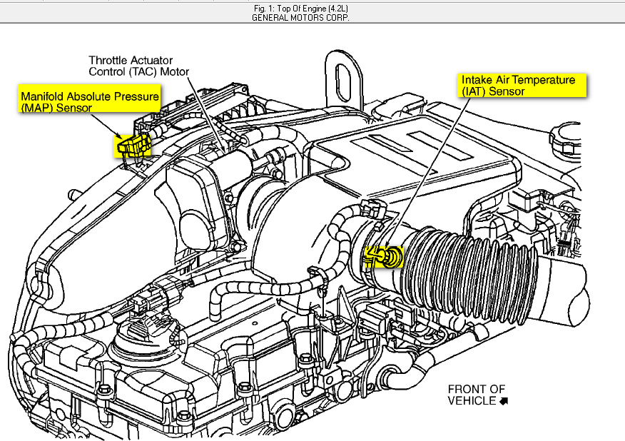 Chevy Fuel Filter Location additionally 96 Gmc Jimmy Fuel Pump Relay Location also RepairGuideContent as well Chevrolet Impala 2001 Chevy Impala Throttle Position Sensor as well Windshield Washer Wiring Diagram. on trailblazer oil pressure switch location get free image about wiring