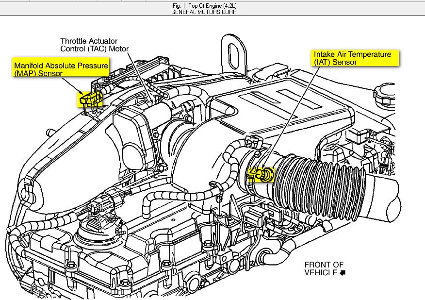 2003 GMC Envoy Mass Air Flow Sensor Location on 2007 Chevy Cobalt Where Is Radio Fuse