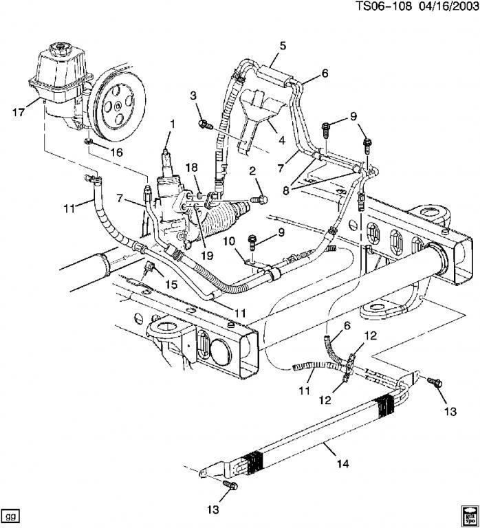 Power Steering Hose Replacement Chevy Trailblazer
