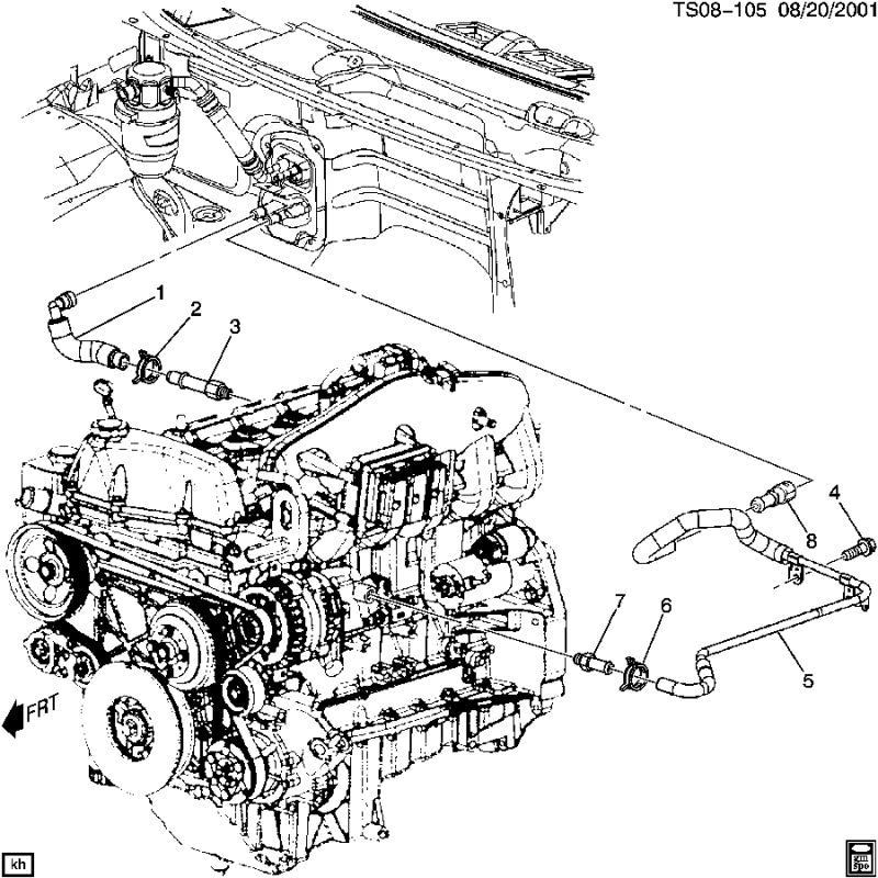 2004 Trailblazer Engine Diagram Wiring Diagram Schema Seat Cloud Seat Cloud Ferdinandeo It