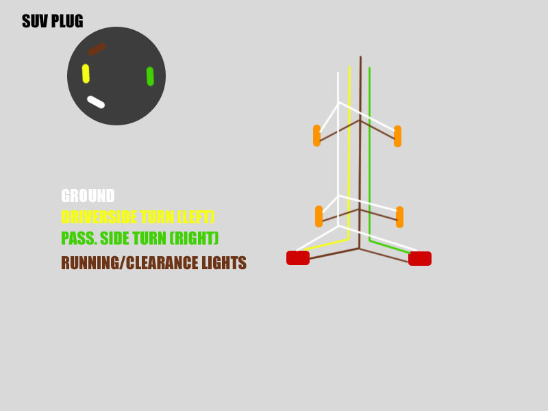 [CSDW_4250]   Trailer lights not working correctly... | Chevy TrailBlazer, TrailBlazer SS  and GMC Envoy Forum | 04 Trailblazer Bought A Tow Lights Wiring Harness And All |  | Chevy TrailBlazer, TrailBlazer SS and GMC Envoy Forum