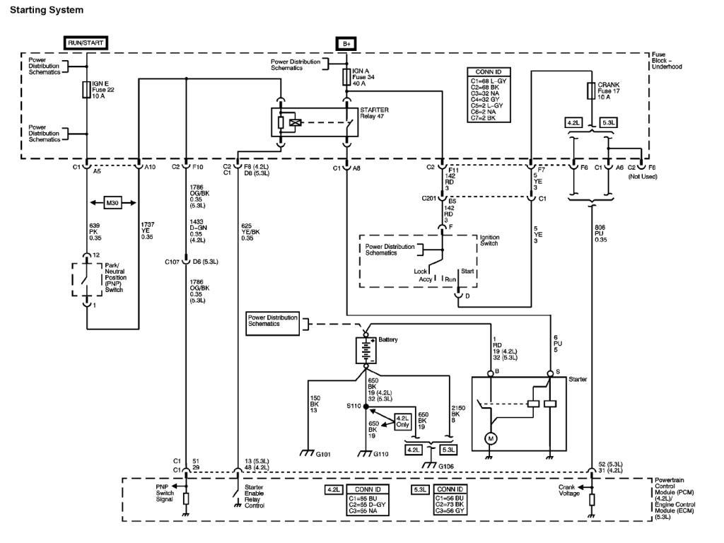 2002 trailblazer pcm wiring diagram wiring diagram wiring schematic for bose speakers chevy trailblazer