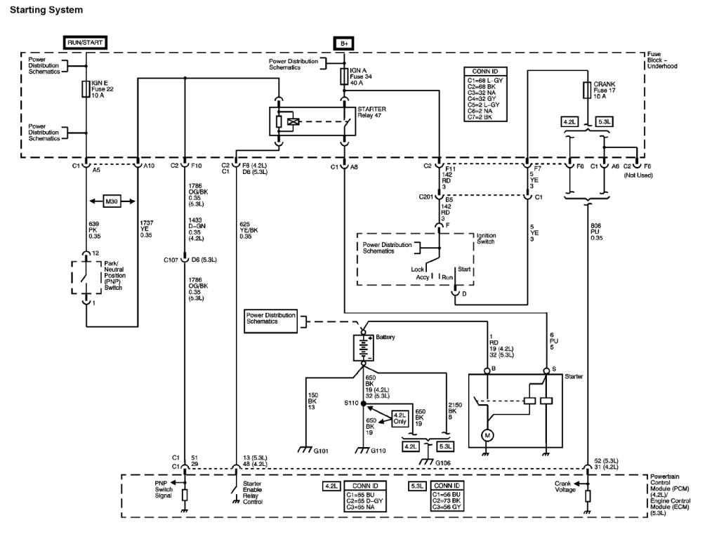 Autopage Alarm/Remote Start Installation on Trailblazer - Chevy ...