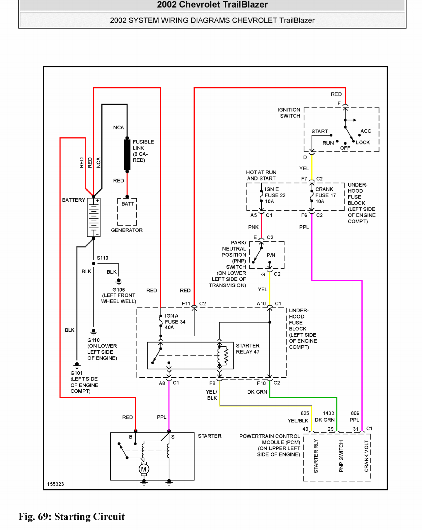 Wiring Diagrams Chevy Trailblazer Trailblazer Ss And Gmc Envoy Forum
